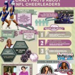 How much do NFL cheerleaders earn?
