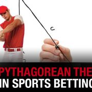 Pythagorean Theorem Sports betting NFL and MLB