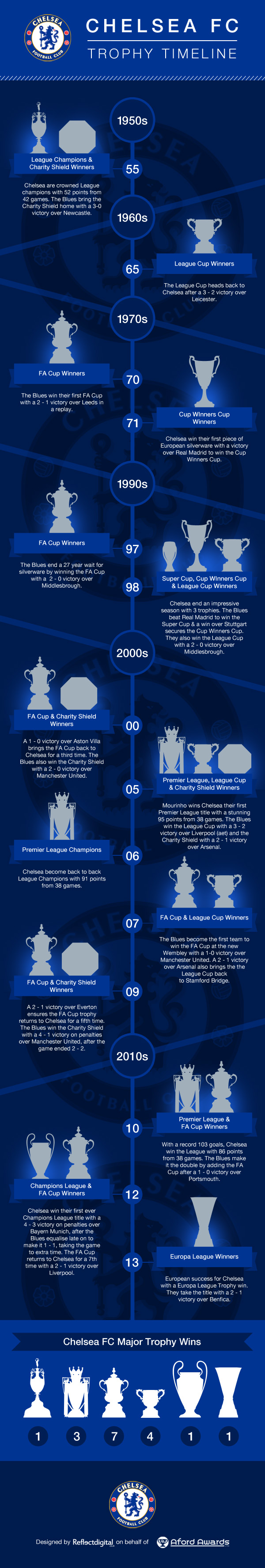 chelsea-fc-football-club