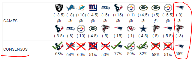 NFL superbowl against the spread predictions NFL pundit consensus